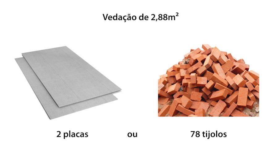 steel-frame-vedacao